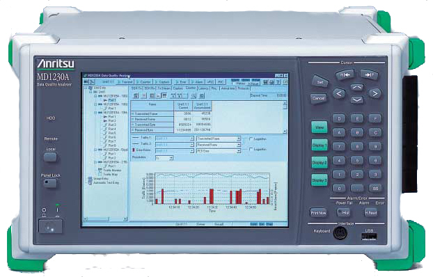 Anritsu MD1230A for sale